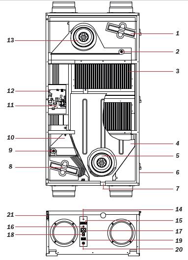 Blizzard Lufttechnik RS 150