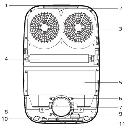 Внутренняя конструкция прибора