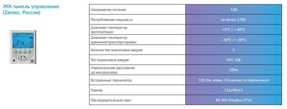 панель управления Zentec